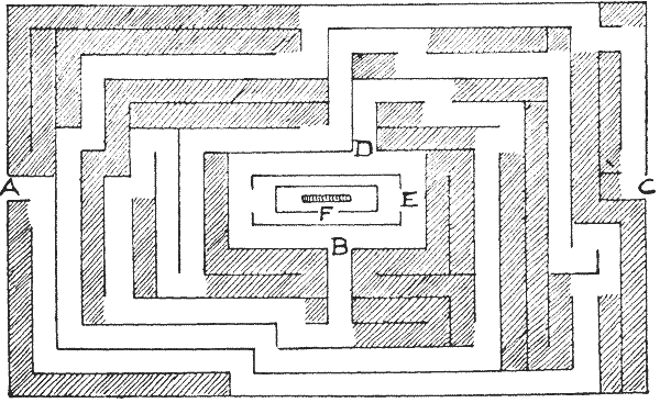 FIG. 21.—How to thread the Hatfield Maze.