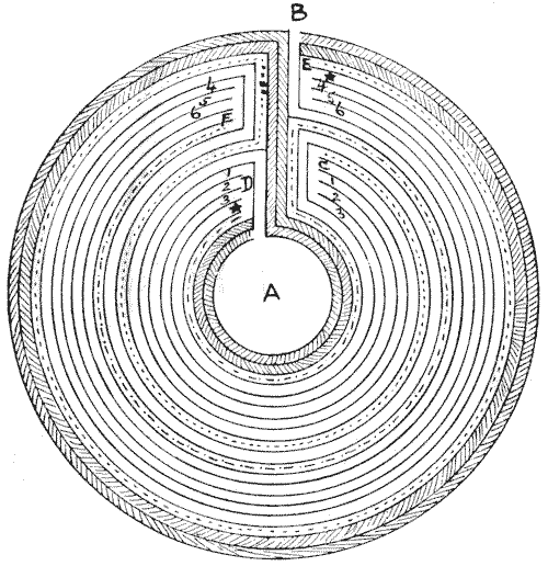 FIG. 22. The Philadelphia Maze, and its Solution.